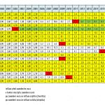 Inflace eurozóny